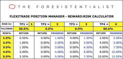 Forex lot size example