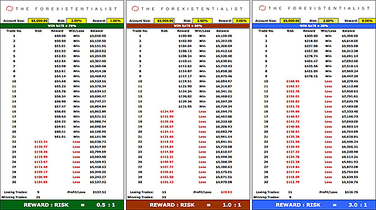 Forex compound profit calculator